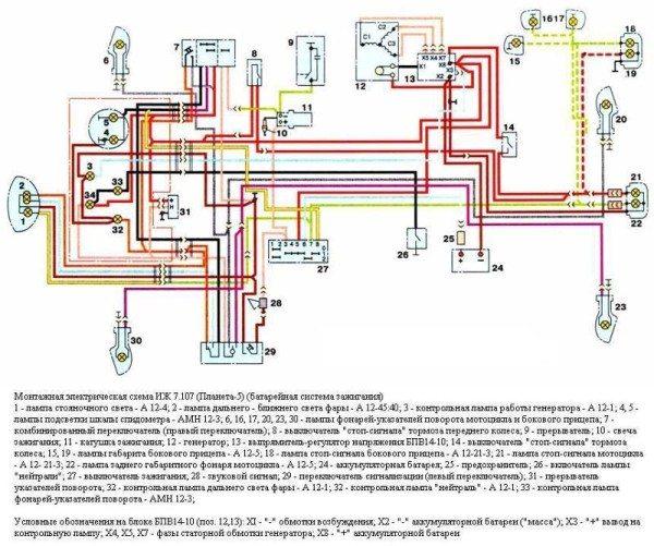 Батарейная схема электропроводки ИЖ Планета 5