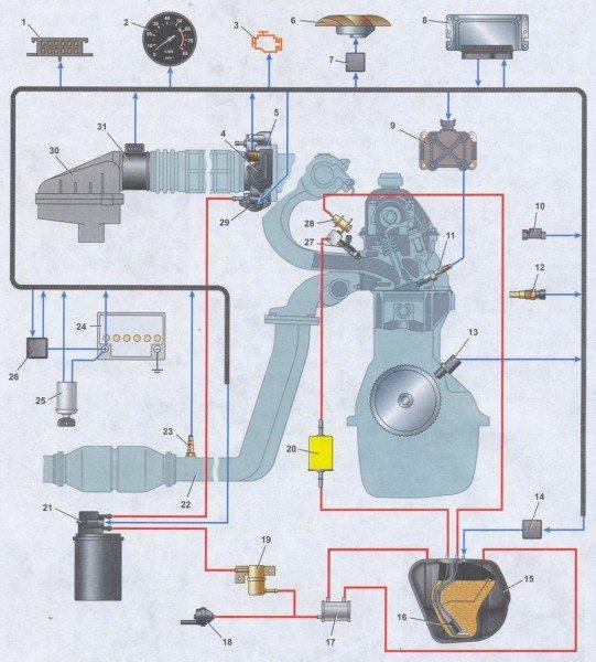 электропроводка ваз 21074 на инжектор