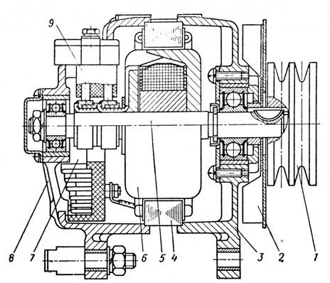 Фото генератора Г-272, устанавливаемого на КАМАЗ 5320