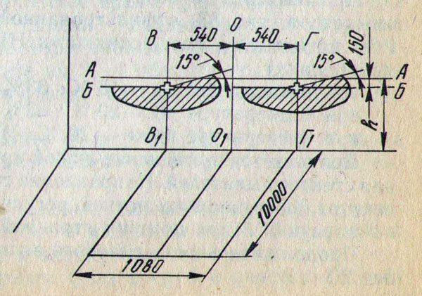 Фото схемы разметки экрана на стене