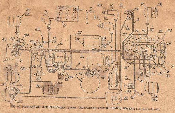 Оригинальная схема электропроводки ИЖ Юпитер 3, выдававшаяся при покупке мотоцикла