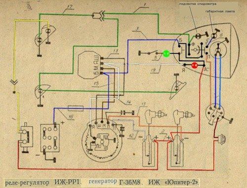 Оригинальная схема мотоцикла образца 1968 года
