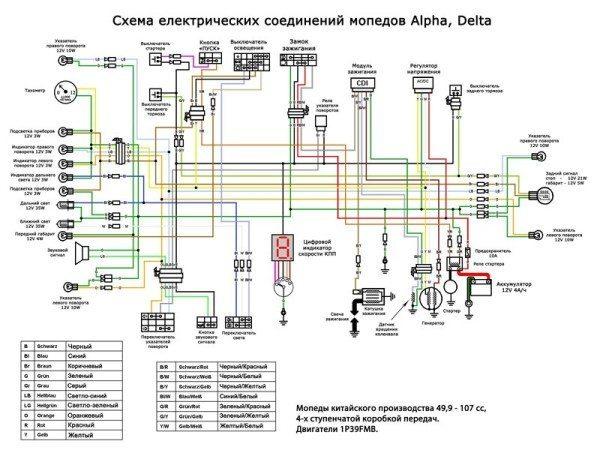 Схема электропроводки альфа 110 куб