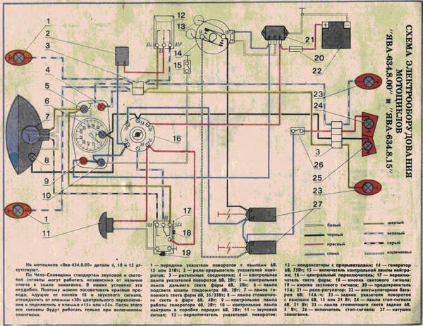 Оригинальная цветная схема электрооборудования Ява модели 634
