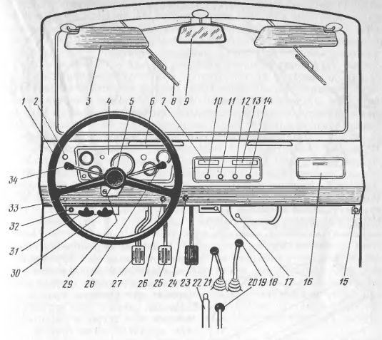 Панель приборов и органы управления ЛуАЗ 969