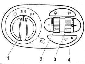Под №4 на фото расположена кнопка активации работы ПТФ