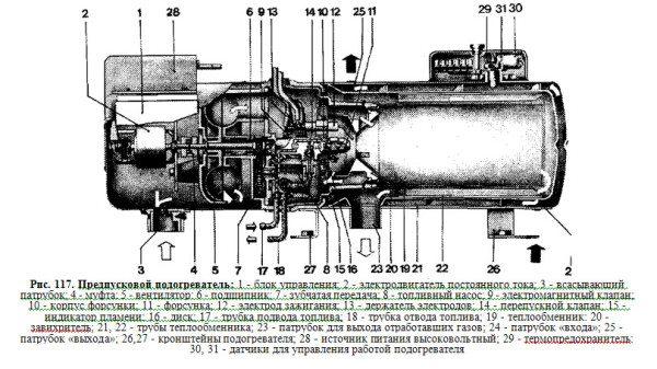 Предпусковой обогреватель обеспечивал запуск двигателя при отрицательных температурах