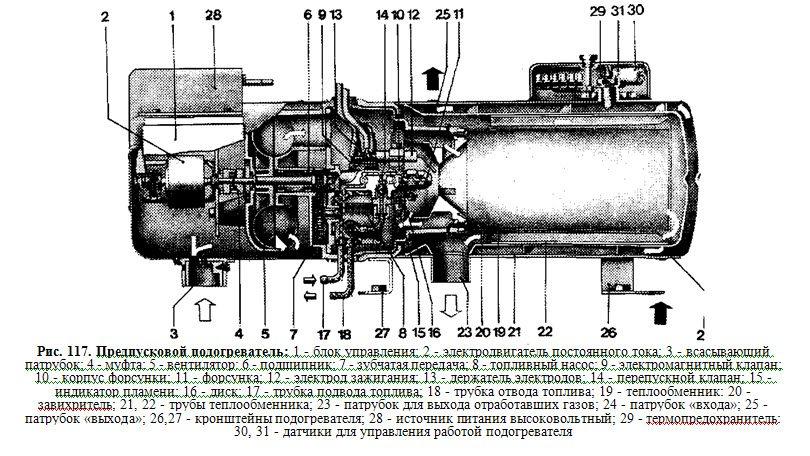 Схема проводки зил 130 225