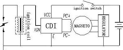 Прилагаемая инструкция к мопеду содержит и схему CDI