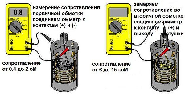 Схема подключения форсунок ваз 2114