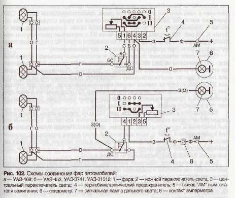 проводка уаз 452