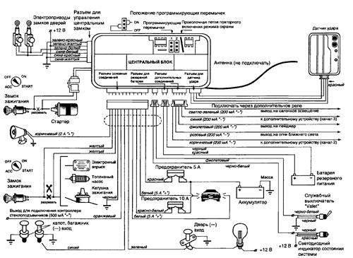 схема электропроводки уаз патриот