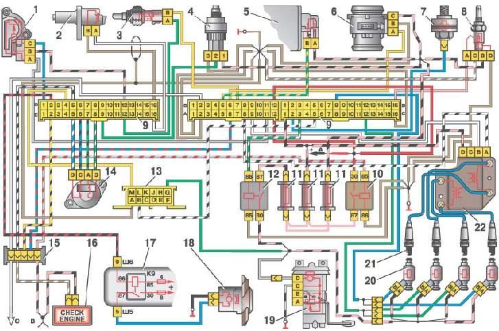 Схема предохранителей 2109 инжектор