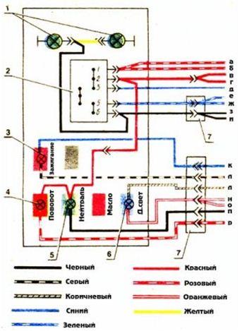 Схема проводки на ИЖ Планета 5: подключение приборов и органов управления