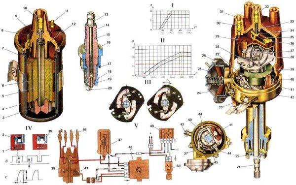 shema provodki vaz 2121 600x376 - Схема зарядки нива 2121