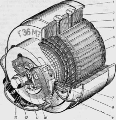 Штатный генератор ИЖ Юпитер 3 не справлялся со своими обязанностями