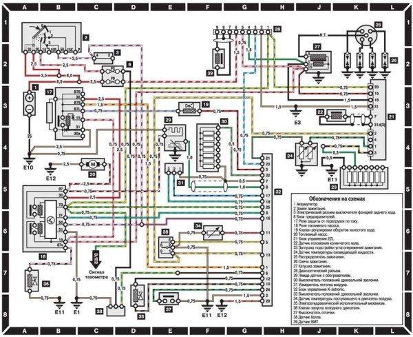 Система управления силовым агрегатом