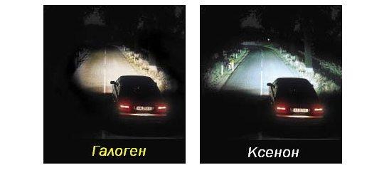Сравнение галогеновых и ксеноновых ламп