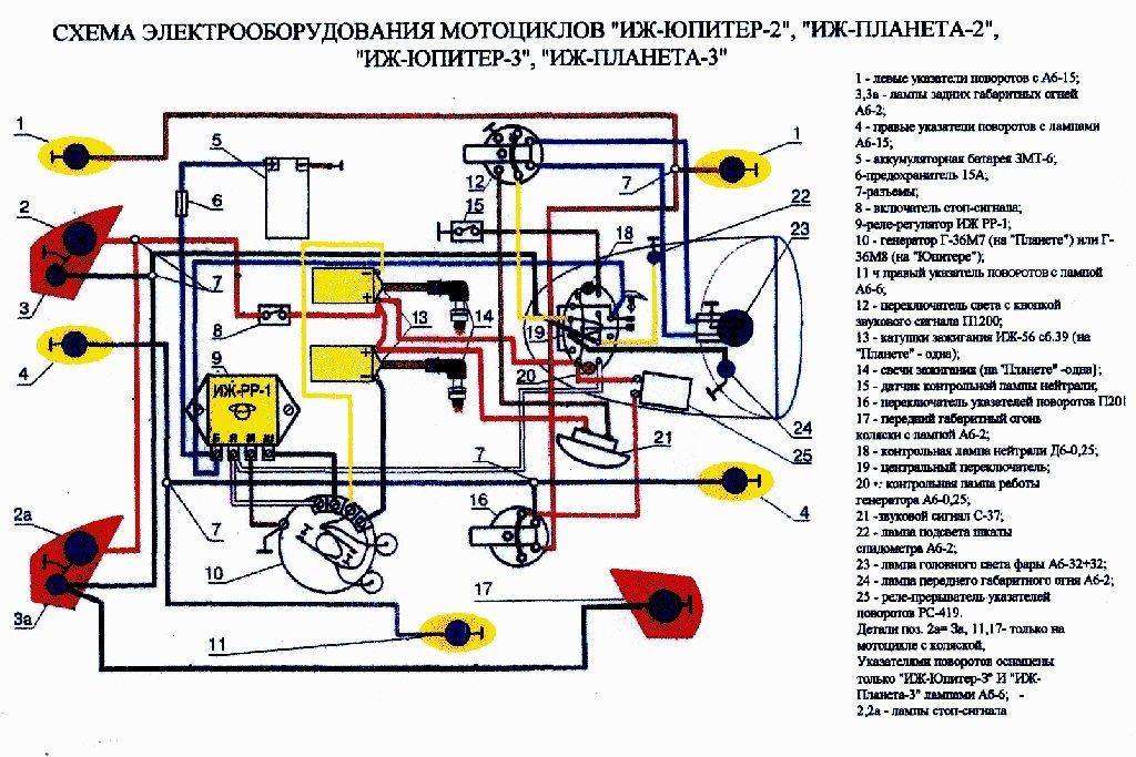 Схема электропроводки иж планета 5 12 вольт фото 317