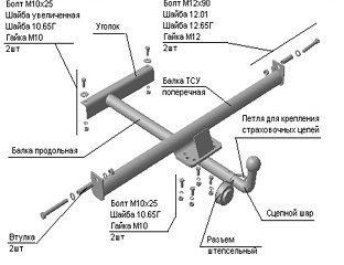 Установка фаркопа - ВАЗ 2115 выпуска 2004 года
