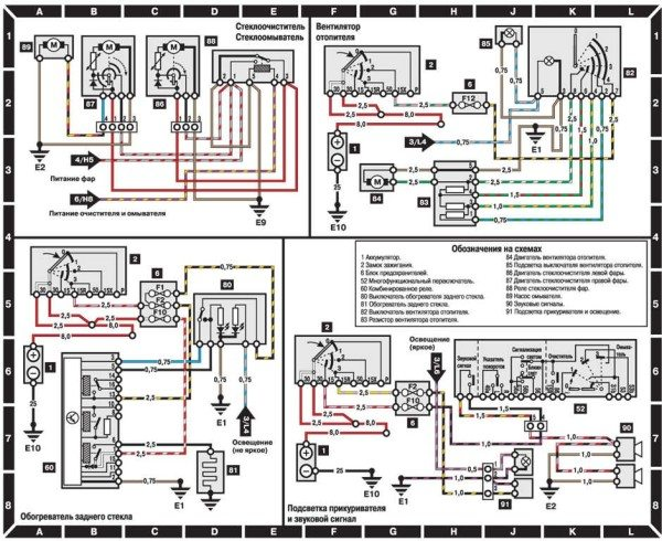 Внутрисалонные электрические схемы системами управления