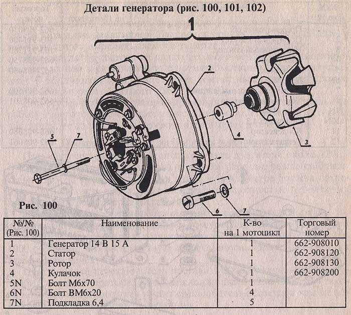 генератора Ява 638