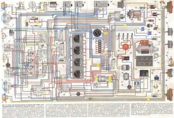 электропроводка уаз 3303