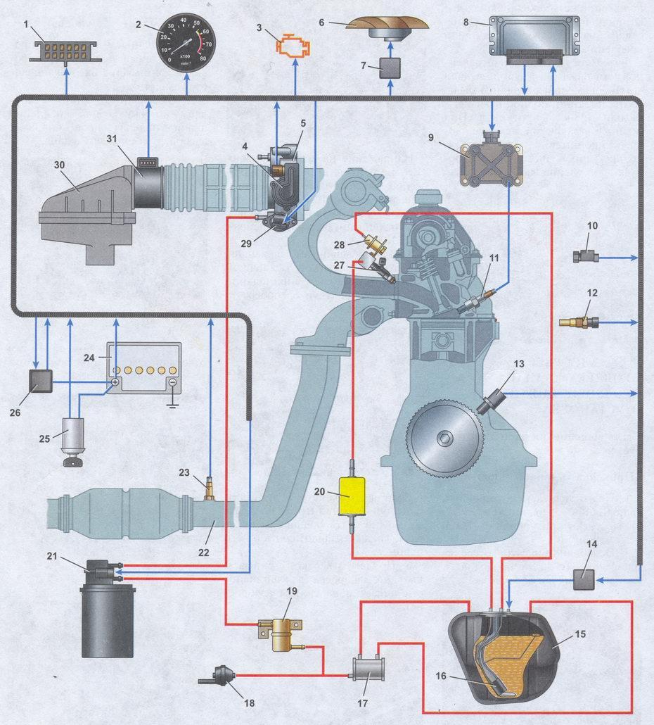 схема и устройство инжектора ваз 2110