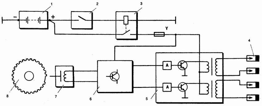 Фото №21 - схема подключения катушки зажигания ВАЗ 2110 инжектор
