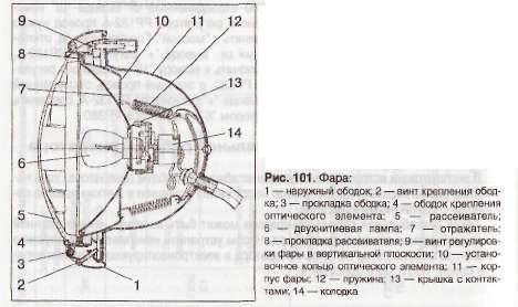 fara-golovnogo-sveta-uaz-31512.jpg
