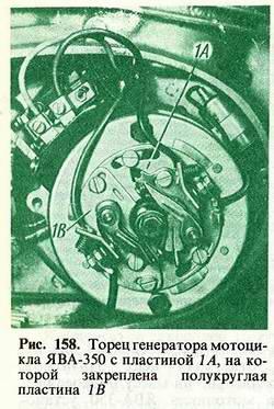 Иллюстрация из сервисной книжки JAWA