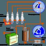 Классическая контактная батарейная система зажигания