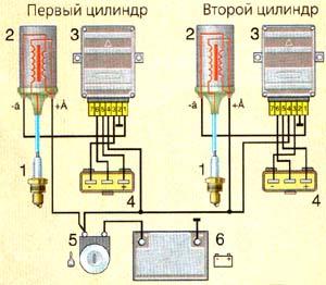 Модернизация системы зажигания