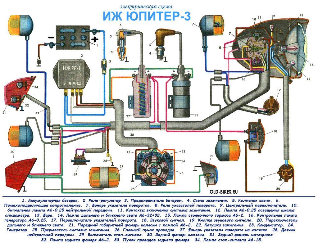 Схема зажигания иж 2717