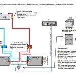 Пример схемы подключения усилителей к аудиосистеме
