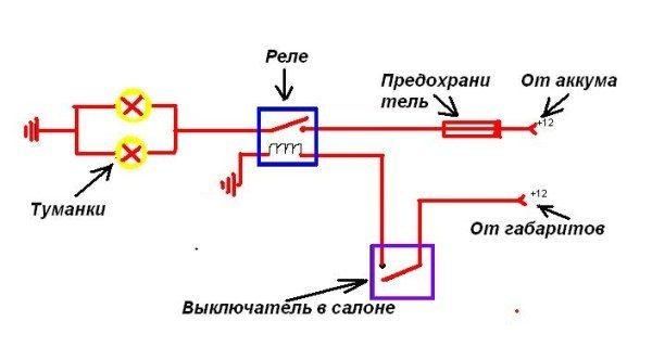 Принцип работы реле противотуманных фар