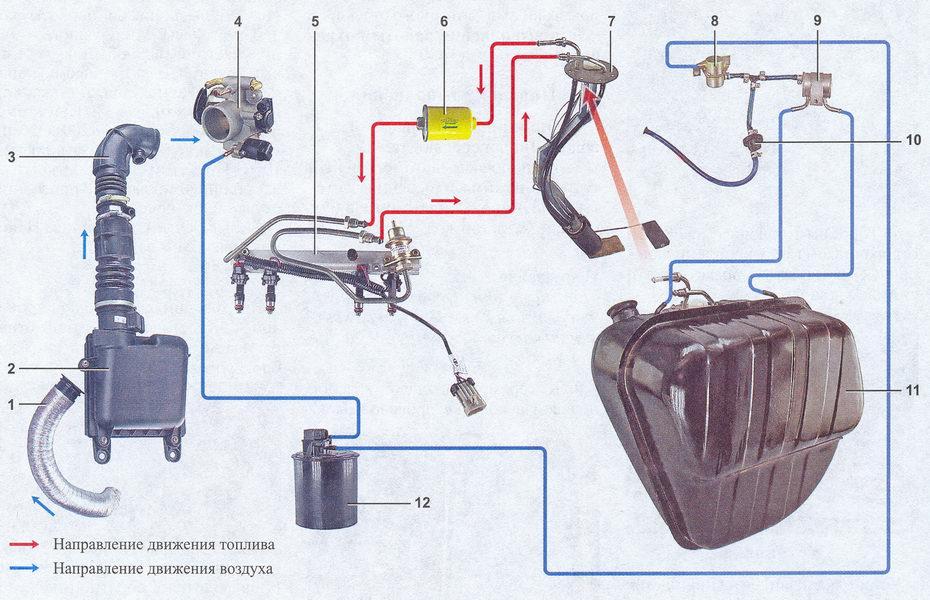электросхема бензонасоса ваз