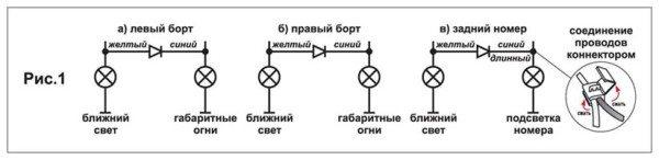 Схема автоматического включения ближнего света фар и габаритных огней очень проста