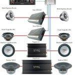 Схема автомобильной аудиосистемы