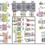 Схема электрических соединений жгута проводов панели приборов Лада 21074