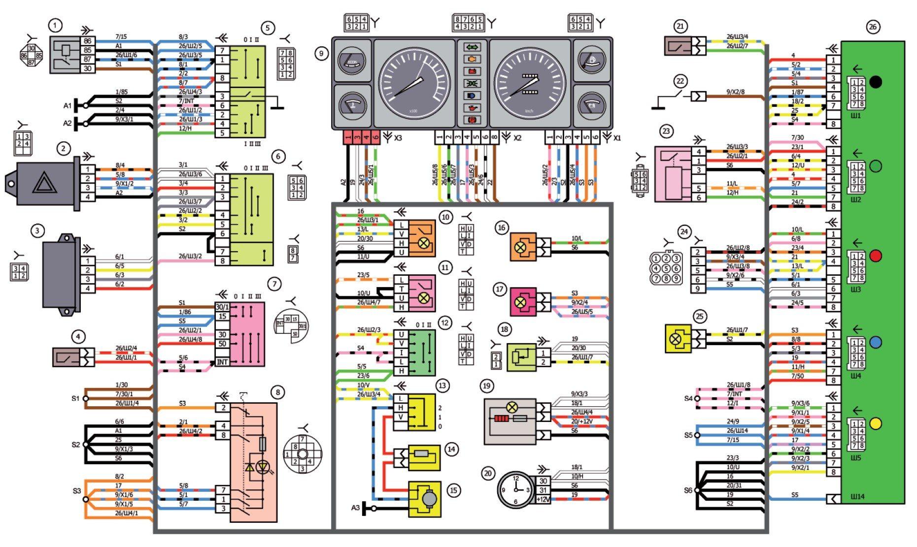 схема панели приборов ваз2115