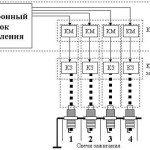 Схема электрооборудования Audi 80