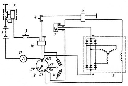 Схема электропроводки КАМАЗ