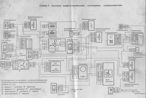 Схема кома камаз