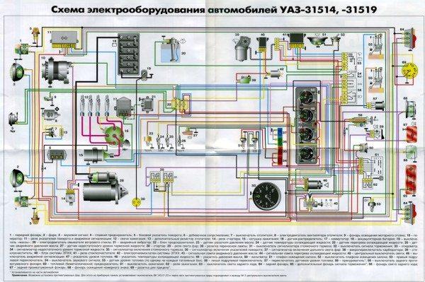 схема электропроводки уаз 31514