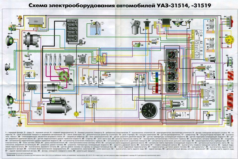 схема электропроводки уаз