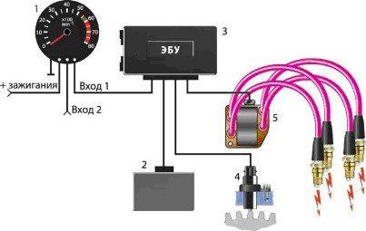 схема электропроводки ваз 2110 на инжектор