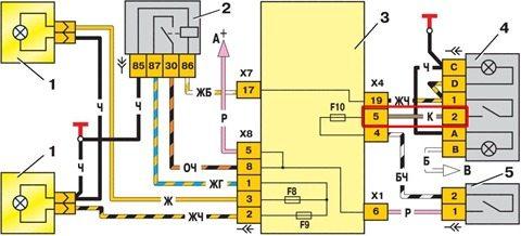 Схема подключения противотуманных фар на ваз-2114