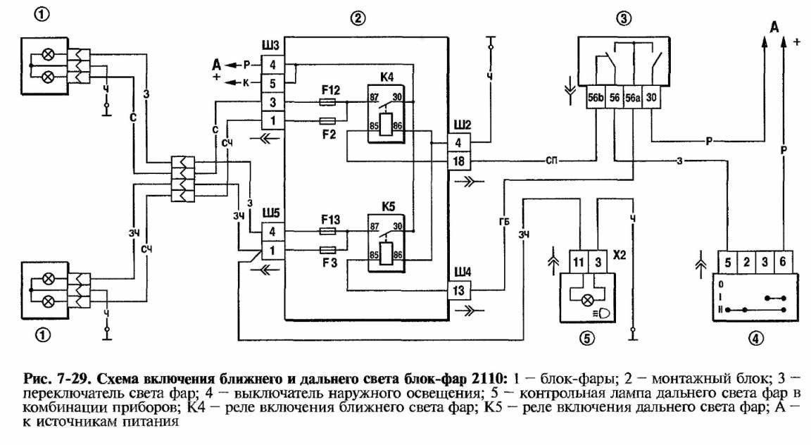 Электрические схемы ближнего света фар
