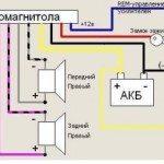 Схема подключения аудиосистемы в авто